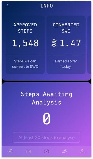 sweatcoin步數轉換轉換畫面