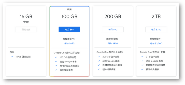 Google Drive 費用