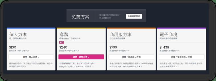 Wordpress.com費用